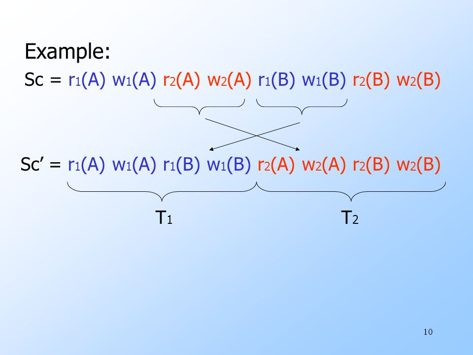10 Sc' = r 1 (A) w 1 (A) r 1 (B) w 1 (B) r 2 (A) w 2 (A) r 2 (B) w 2 (B) T 1 T 2 Example: Sc = r 1 (A) w 1 (A) r 2 (A) w 2 (A) r 1 (B) w 1 (B) r 2 (B) w 2 (B)