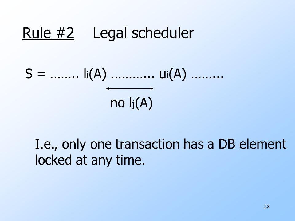 28 Rule #2 Legal scheduler S = …….. l i (A) ………...