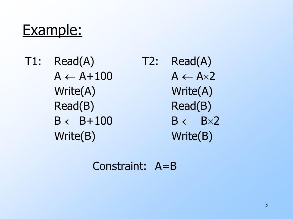 3 Example: T1:Read(A)T2:Read(A) A  A+100A  A  2Write(A)Read(B) B  B+100B  B  2Write(B) Constraint: A=B