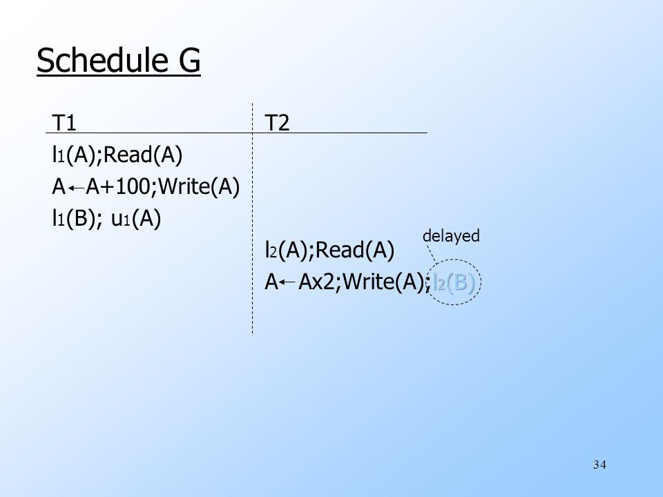 34 Schedule G delayed