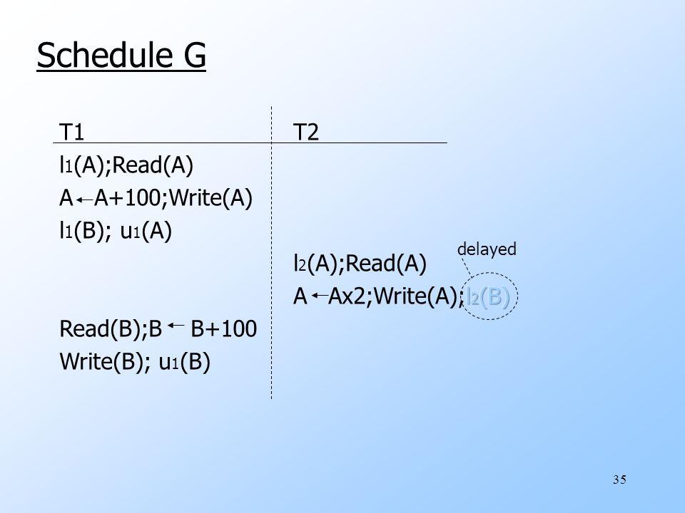35 Schedule G delayed
