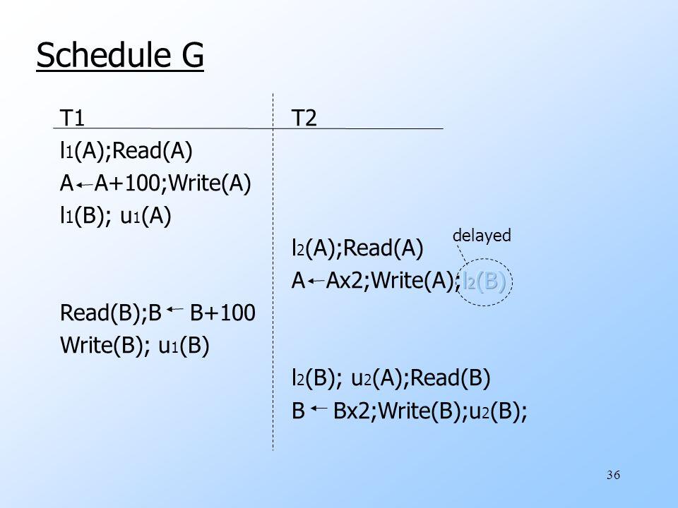 36 Schedule G delayed