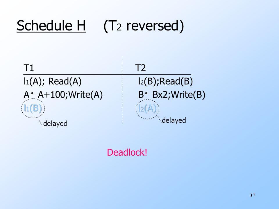37 Schedule H (T 2 reversed) delayed Deadlock!