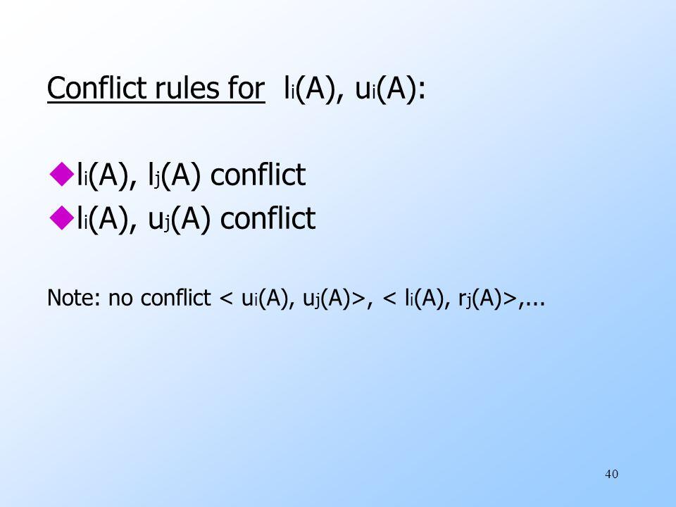 40 Conflict rules for l i (A), u i (A): ul i (A), l j (A) conflict ul i (A), u j (A) conflict Note: no conflict,,...