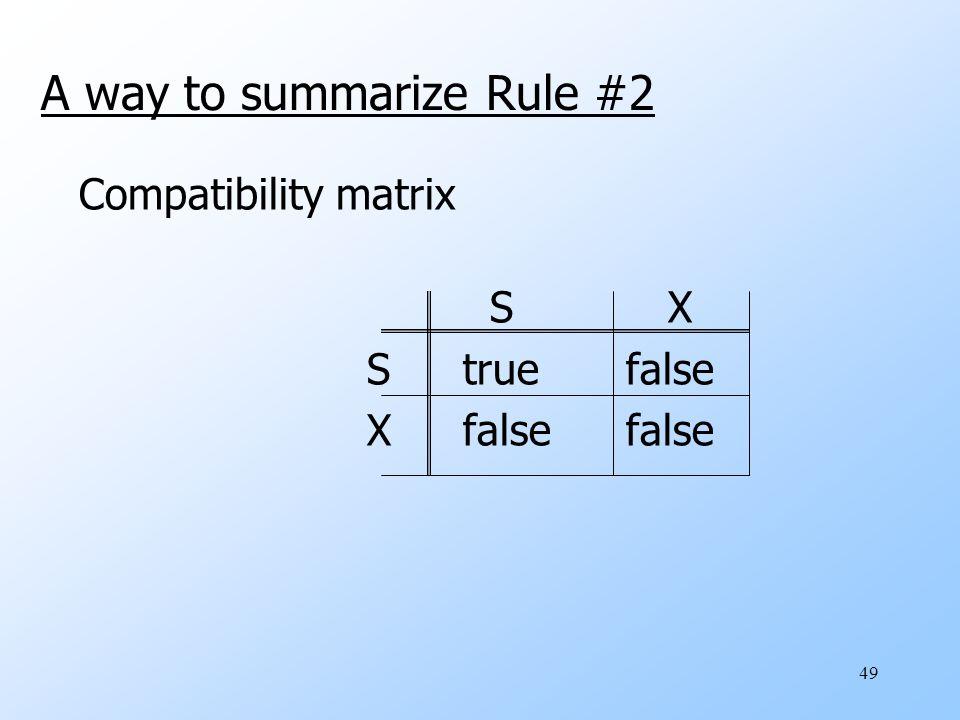 49 A way to summarize Rule #2 Compatibility matrix S X S true false Xfalse false