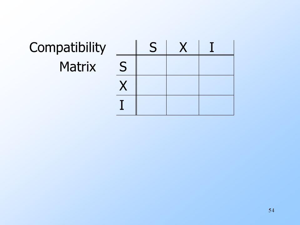 54 CompatibilitySXI MatrixS X I