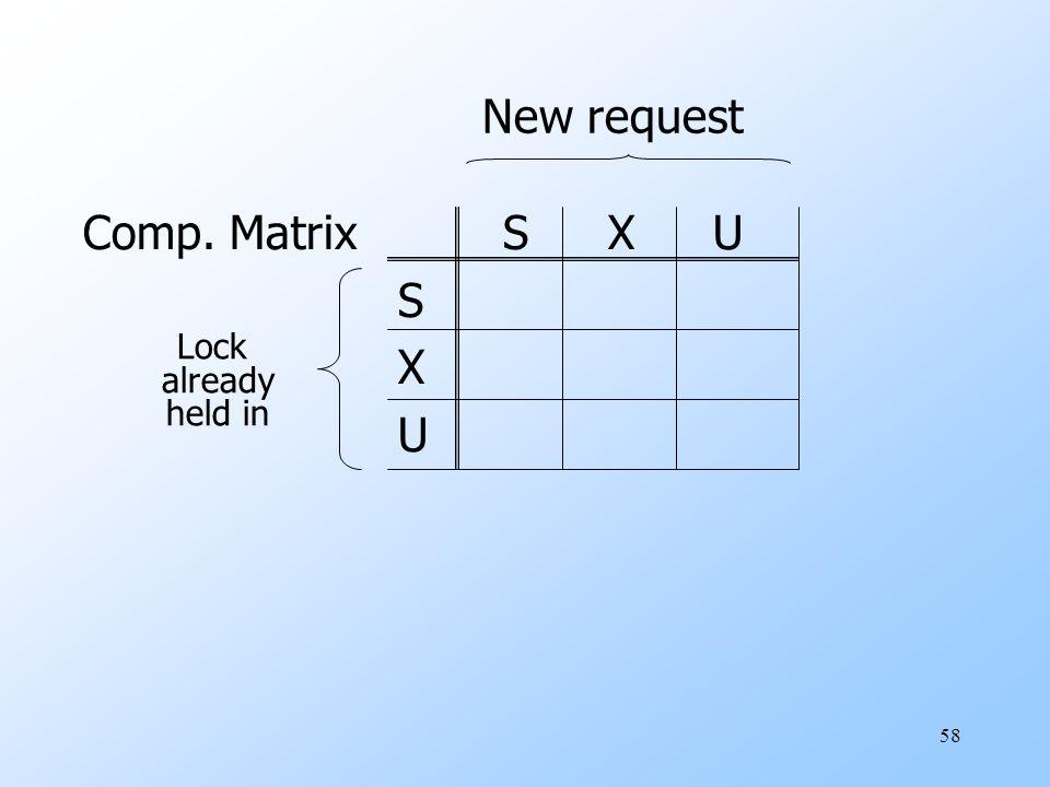 58 Comp. MatrixSXU S X U New request Lock already held in