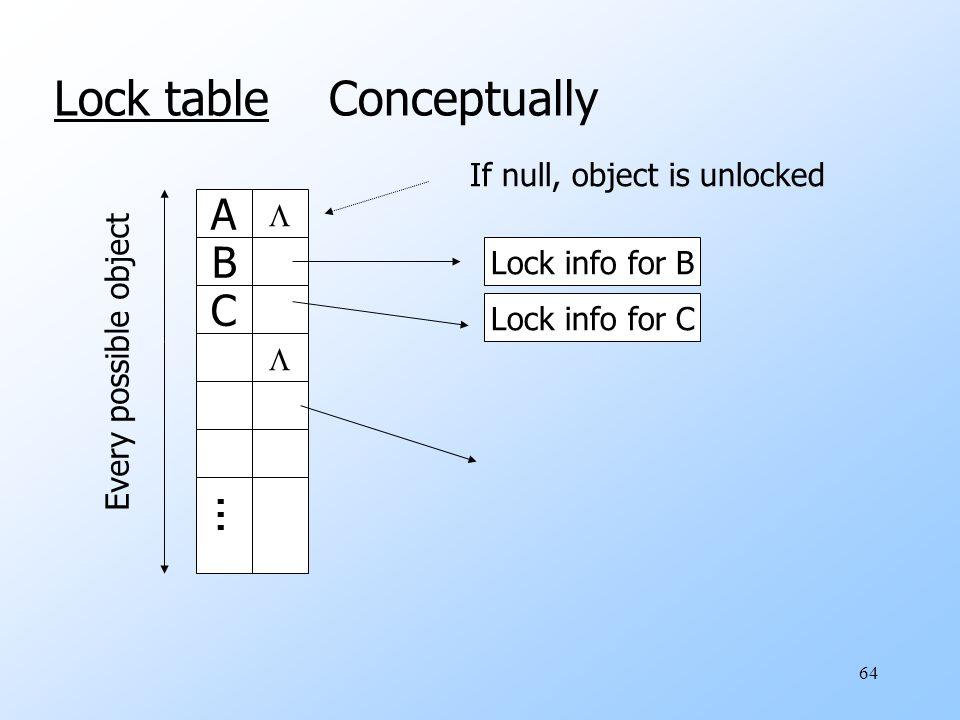 64 Lock table Conceptually A  B C ...