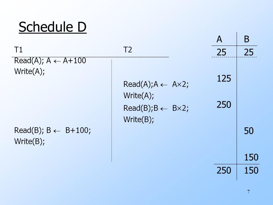 7 Schedule D T1T2 Read(A); A  A+100 Write(A); Read(A);A  A  2; Write(A); Read(B);B  B  2; Write(B); Read(B); B  B+100; Write(B); AB25 125 250 50 150 250150