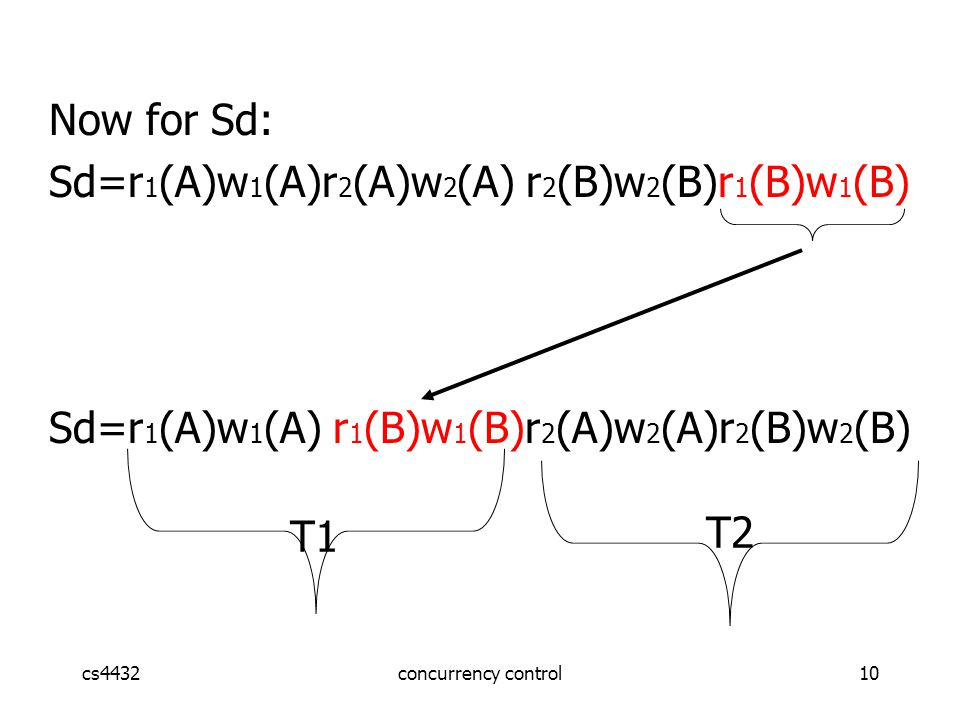 cs4432concurrency control10 Now for Sd: Sd=r 1 (A)w 1 (A)r 2 (A)w 2 (A) r 2 (B)w 2 (B)r 1 (B)w 1 (B) Sd=r 1 (A)w 1 (A) r 1 (B)w 1 (B)r 2 (A)w 2 (A)r 2 (B)w 2 (B) T1 T2