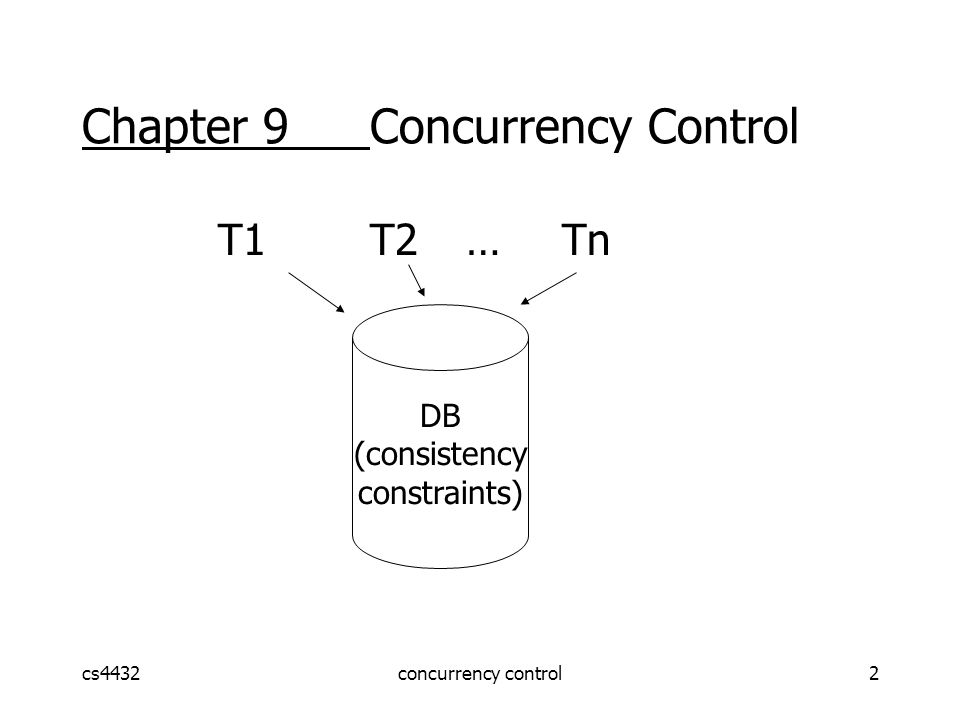 cs4432concurrency control2 Chapter 9Concurrency Control T1T2…Tn DB (consistency constraints)