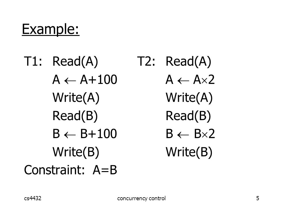 cs4432concurrency control5 Example: T1:Read(A)T2:Read(A) A  A+100A  A  2Write(A)Read(B) B  B+100B  B  2Write(B) Constraint: A=B