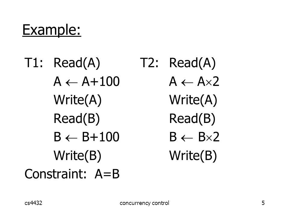 cs4432concurrency control6 Schedule C T1T2 Read(A); A  A+100 Write(A); Read(A);A  A  2; Write(A); Read(B); B  B+100; Write(B); Read(B);B  B  2; Write(B); AB25 125 250 125 250250