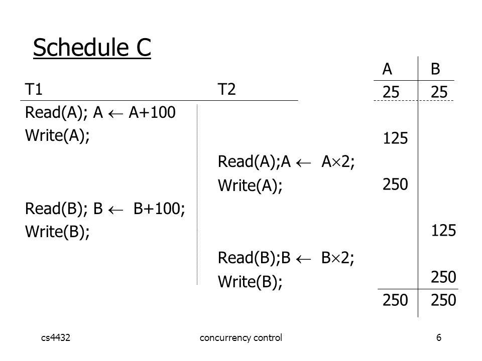 cs4432concurrency control7 Sc'=r 1 (A)w 1 (A) r 1 (B)w 1 (B)r 2 (A)w 2 (A)r 2 (B)w 2 (B) T 1 T 2 Example: Sc=r 1 (A)w 1 (A)r 2 (A)w 2 (A)r 1 (B)w 1 (B)r 2 (B)w 2 (B)
