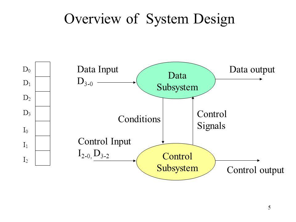6 Data Path Subsystem