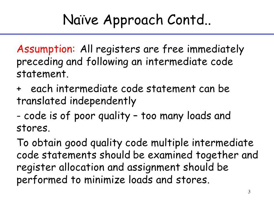 Naïve Approach Contd..