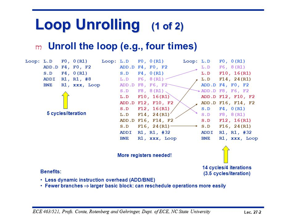 Lec. 27-2 ECE 463/521, Profs. Conte, Rotenberg and Gehringer, Dept. of ECE, NC State University Loop Unrolling (1 of 2) m Unroll the loop (e.g., four