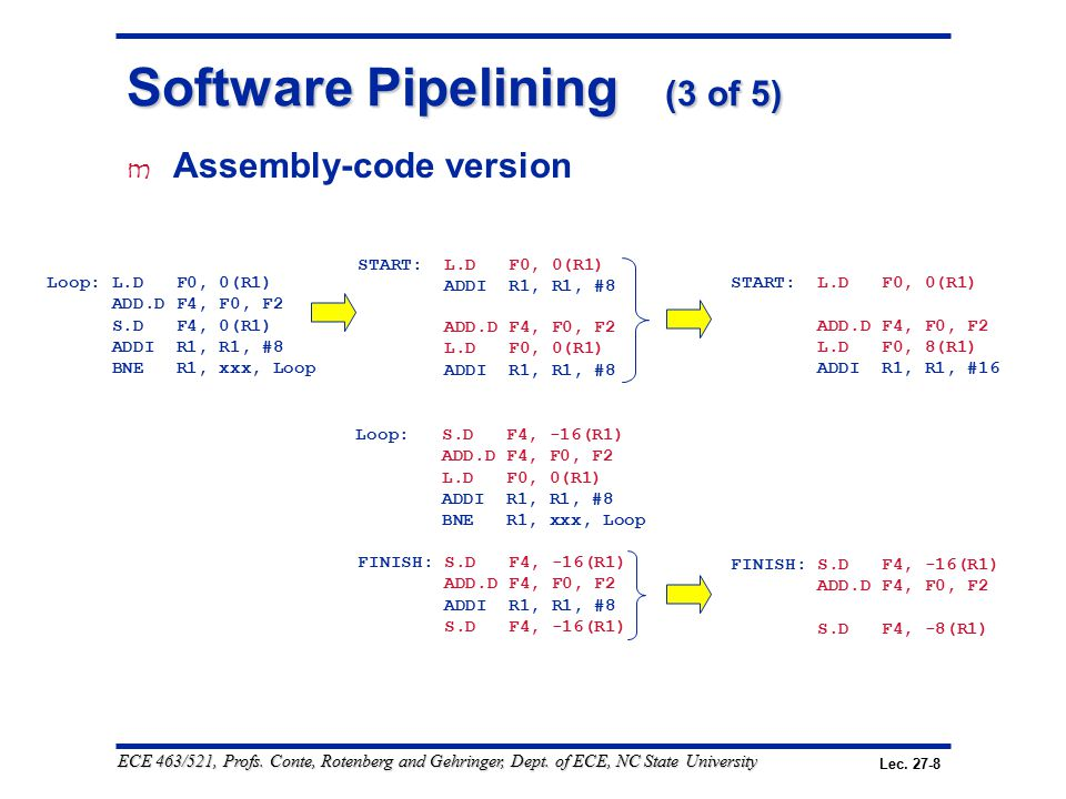 Lec. 27-8 ECE 463/521, Profs. Conte, Rotenberg and Gehringer, Dept. of ECE, NC State University Software Pipelining (3 of 5) m Assembly-code version L