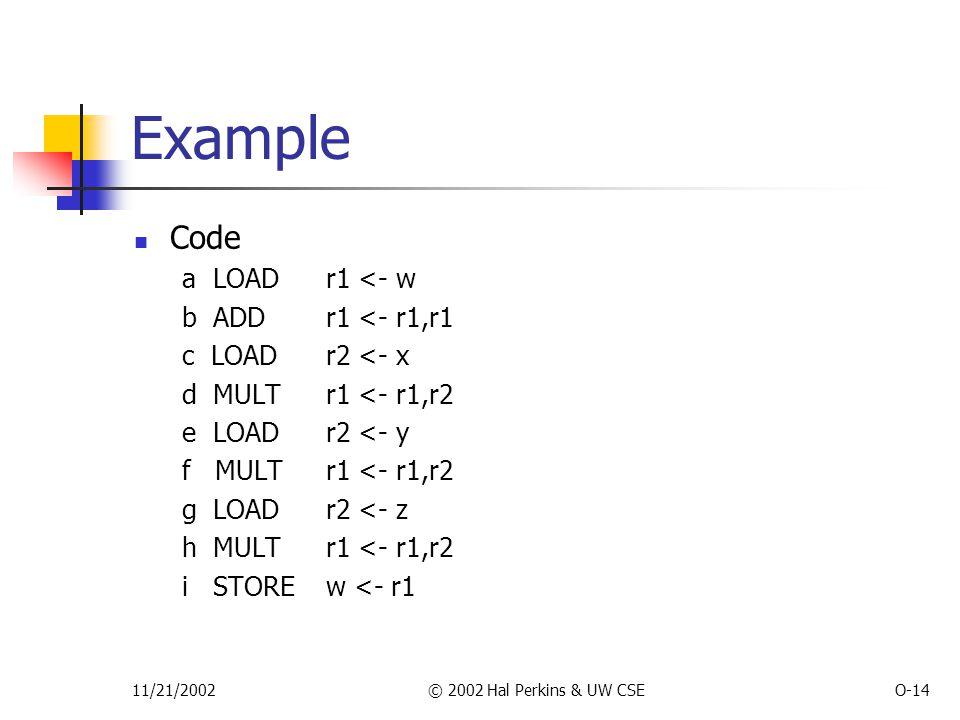 11/21/2002© 2002 Hal Perkins & UW CSEO-14 Example Code a LOAD r1 <- w b ADD r1 <- r1,r1 c LOADr2 <- x d MULTr1 <- r1,r2 e LOAD r2 <- y f MULTr1 <- r1,r2 g LOADr2 <- z h MULTr1 <- r1,r2 i STORE w <- r1