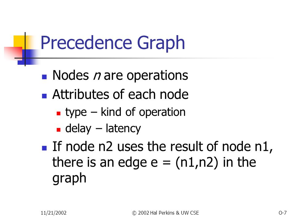 11/21/2002© 2002 Hal Perkins & UW CSEO-7 Precedence Graph Nodes n are operations Attributes of each node type – kind of operation delay – latency If node n2 uses the result of node n1, there is an edge e = (n1,n2) in the graph