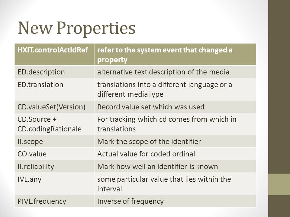 New Properties HXIT.controlActIdRefrefer to the system event that changed a property ED.descriptionalternative text description of the media ED.translationtranslations into a different language or a different mediaType CD.valueSet(Version)Record value set which was used CD.Source + CD.codingRationale For tracking which cd comes from which in translations II.scopeMark the scope of the identifier CO.valueActual value for coded ordinal II.reliabilityMark how well an identifier is known IVL.anysome particular value that lies within the interval PIVL.frequencyInverse of frequency