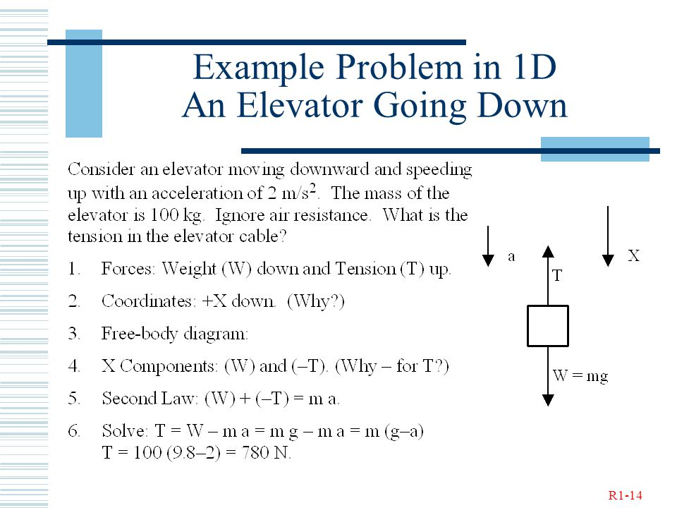 R1-14 Example Problem in 1D An Elevator Going Down