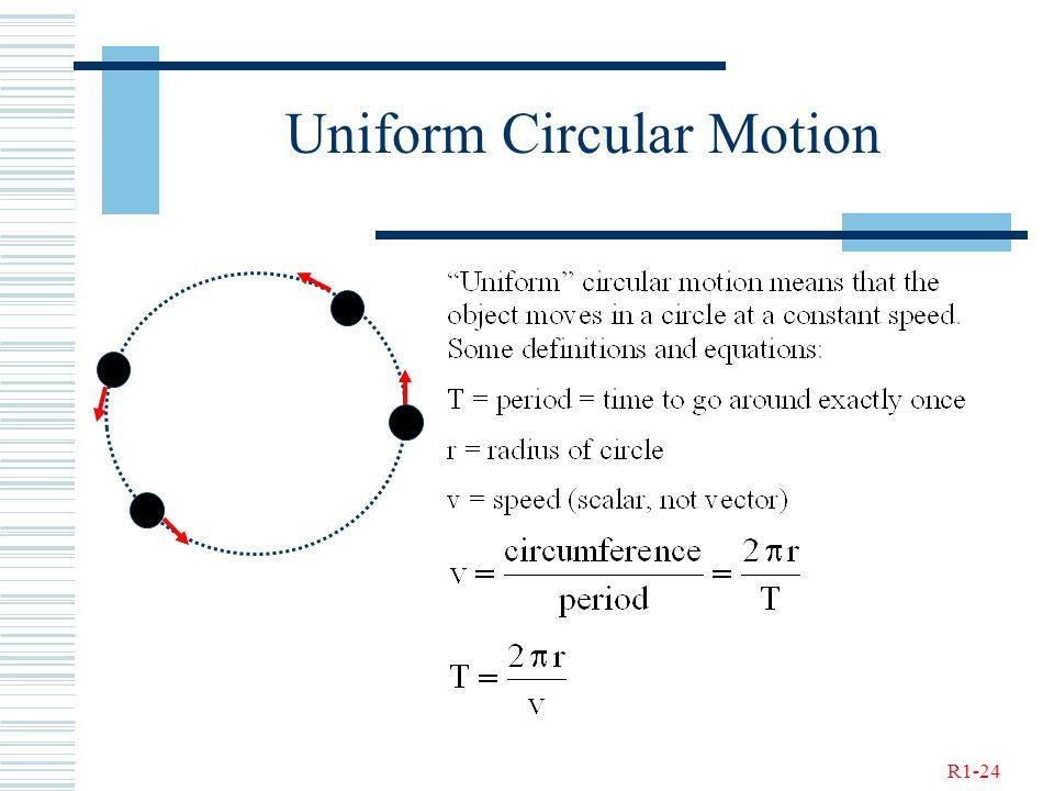 R1-24 Uniform Circular Motion