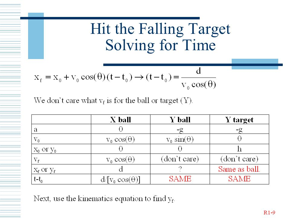R1-9 Hit the Falling Target Solving for Time