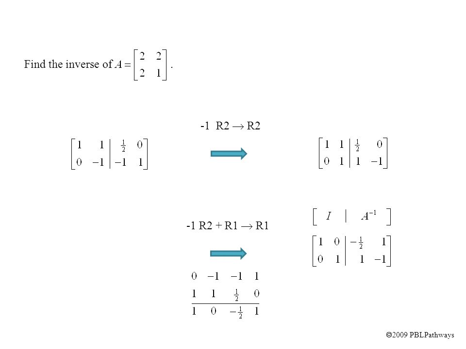  2009 PBLPathways Find the inverse of. -1 R2  R2 -1 R2 + R1  R1