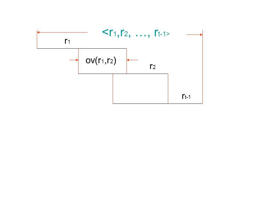 r1r1 r2r2 r t-1 ov(r 1,r 2 )