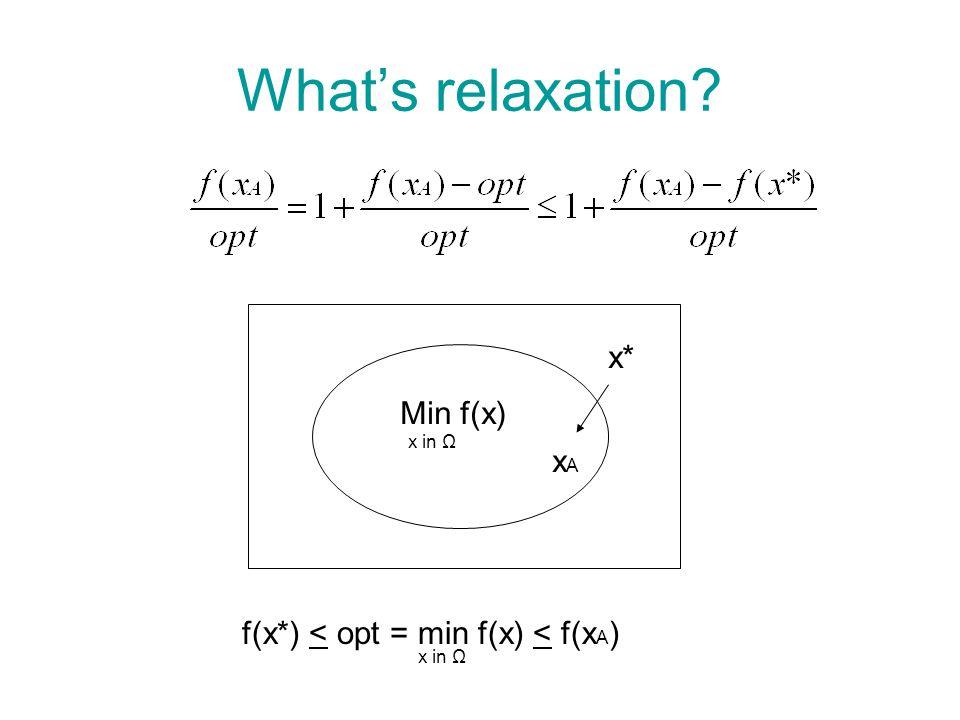 What's relaxation? max f(x) x* xAxA f(x*) < opt = max f(x) < f(x A ) x in Ω