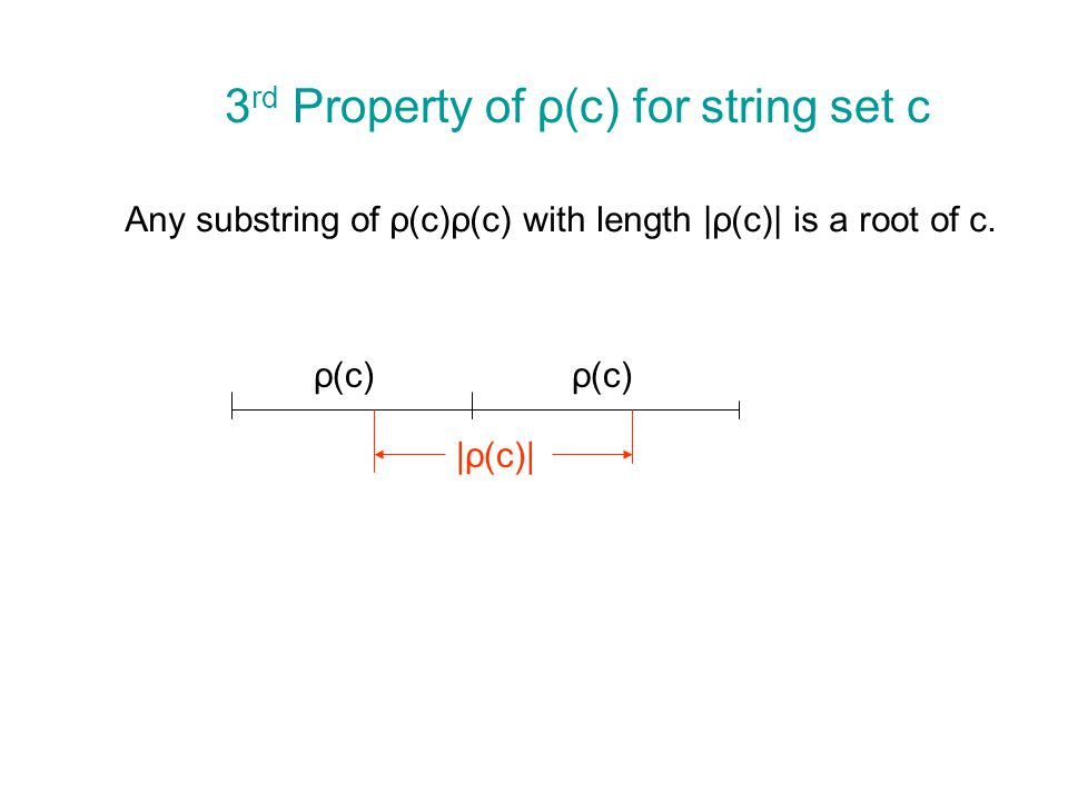 3 rd Property of ρ(c) for string set c Any substring of ρ(c)ρ(c) with length |ρ(c)| is a root of c.
