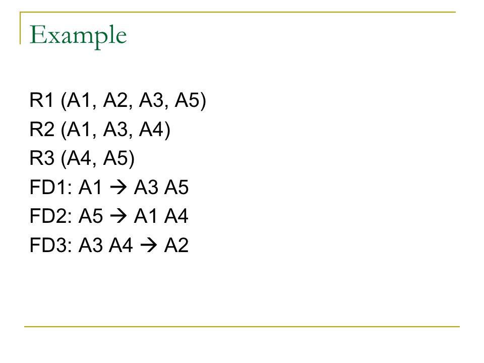 Example R1 (A1, A2, A3, A5) R2 (A1, A3, A4) R3 (A4, A5) FD1: A1  A3 A5 FD2: A5  A1 A4 FD3: A3 A4  A2
