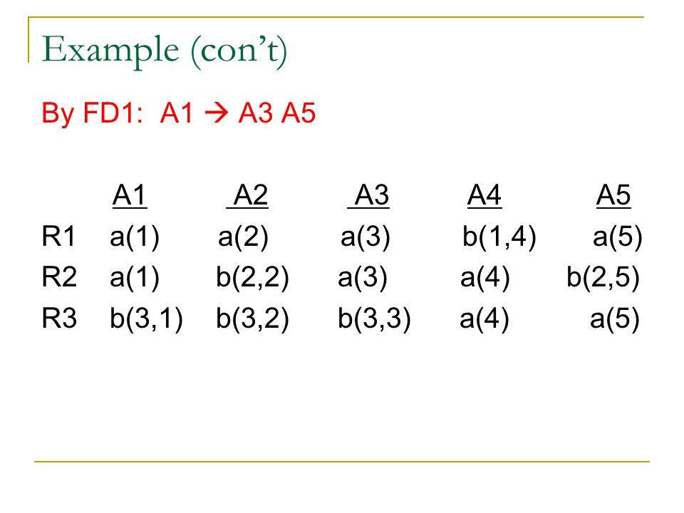 Example (con't) By FD1: A1  A3 A5 A1 A2 A3 A4 A5 R1 a(1) a(2) a(3) b(1,4) a(5) R2 a(1) b(2,2) a(3) a(4) b(2,5) R3 b(3,1) b(3,2) b(3,3) a(4) a(5)
