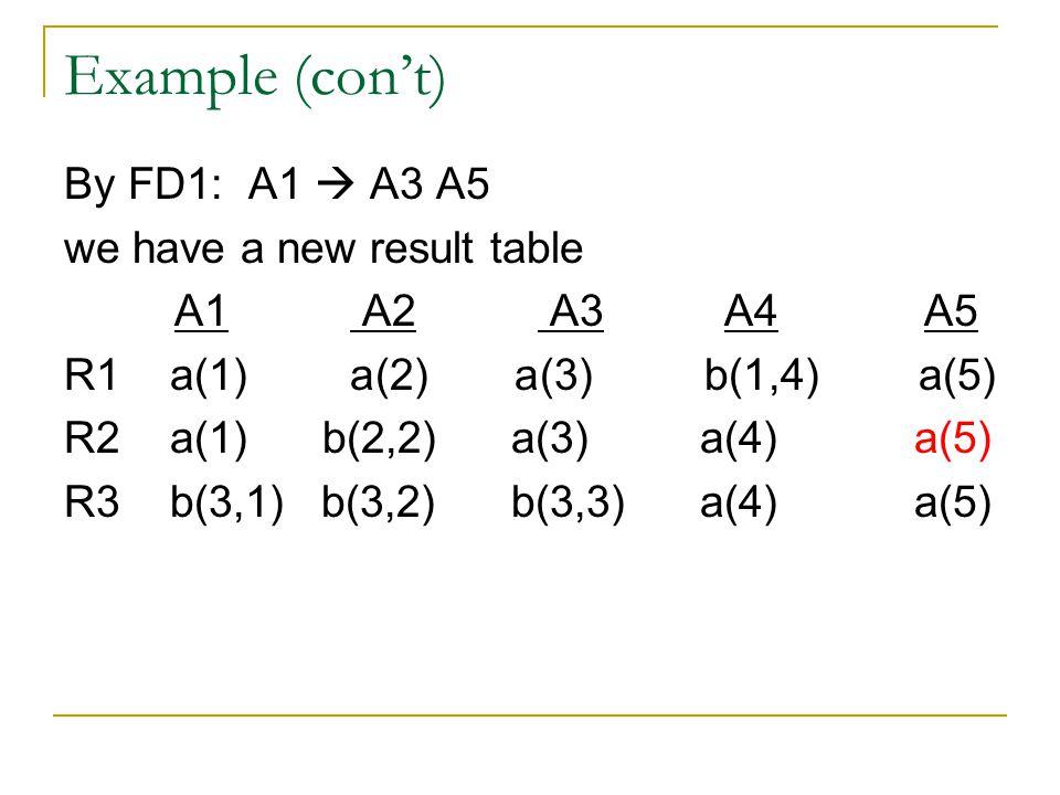 Example (con't) By FD1: A1  A3 A5 we have a new result table A1 A2 A3 A4 A5 R1 a(1) a(2) a(3) b(1,4) a(5) R2 a(1) b(2,2) a(3) a(4) a(5) R3 b(3,1) b(3
