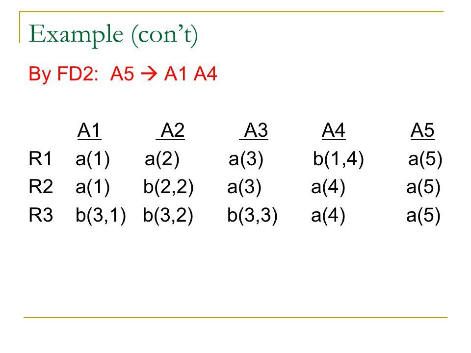 Example (con't) By FD2: A5  A1 A4 A1 A2 A3 A4 A5 R1 a(1) a(2) a(3) b(1,4) a(5) R2 a(1) b(2,2) a(3) a(4) a(5) R3 b(3,1) b(3,2) b(3,3) a(4) a(5)