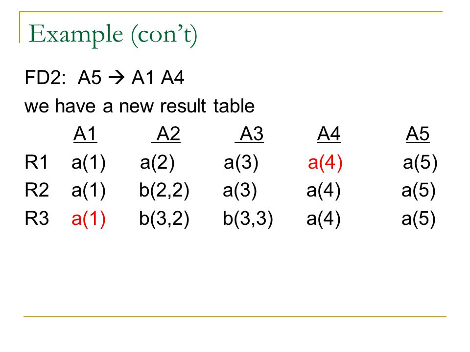 Example (con't) FD2: A5  A1 A4 we have a new result table A1 A2 A3 A4 A5 R1 a(1) a(2) a(3) a(4) a(5) R2 a(1) b(2,2) a(3) a(4) a(5) R3 a(1) b(3,2) b(3,3) a(4) a(5)