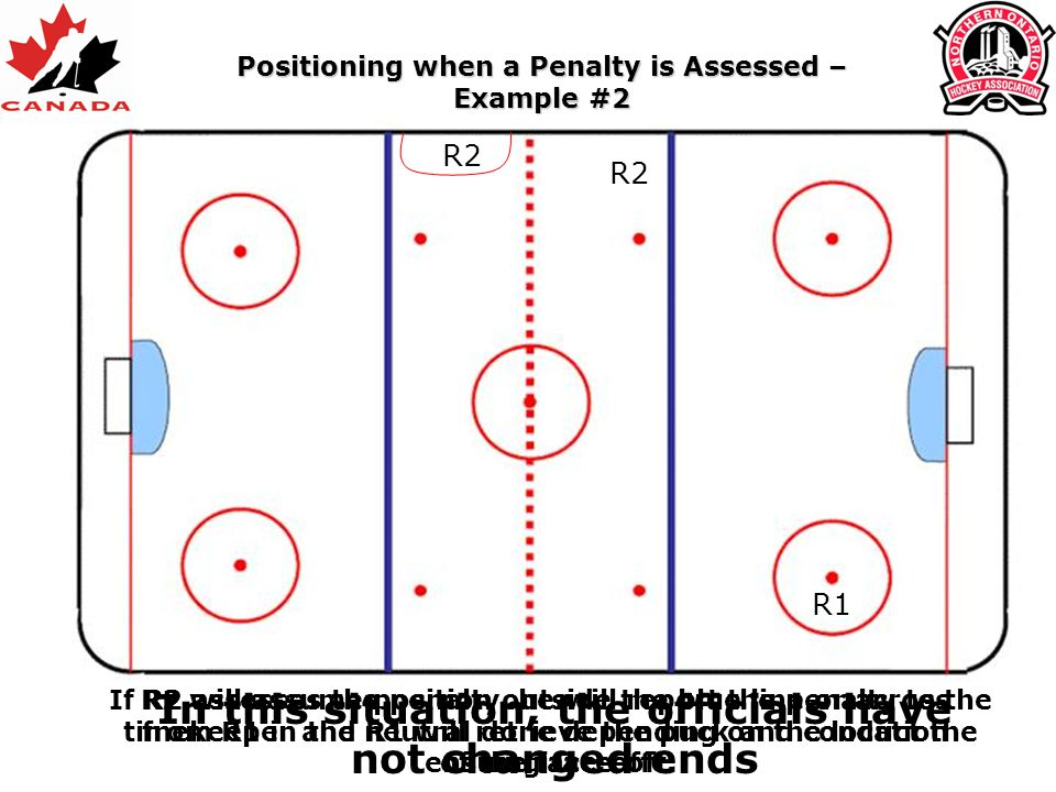 R1 R2 If R2 assesses the penalty, he will report the penalty to the timekeeper and R1 will retrieve the puck and conduct the ensuing face-off. R2 will
