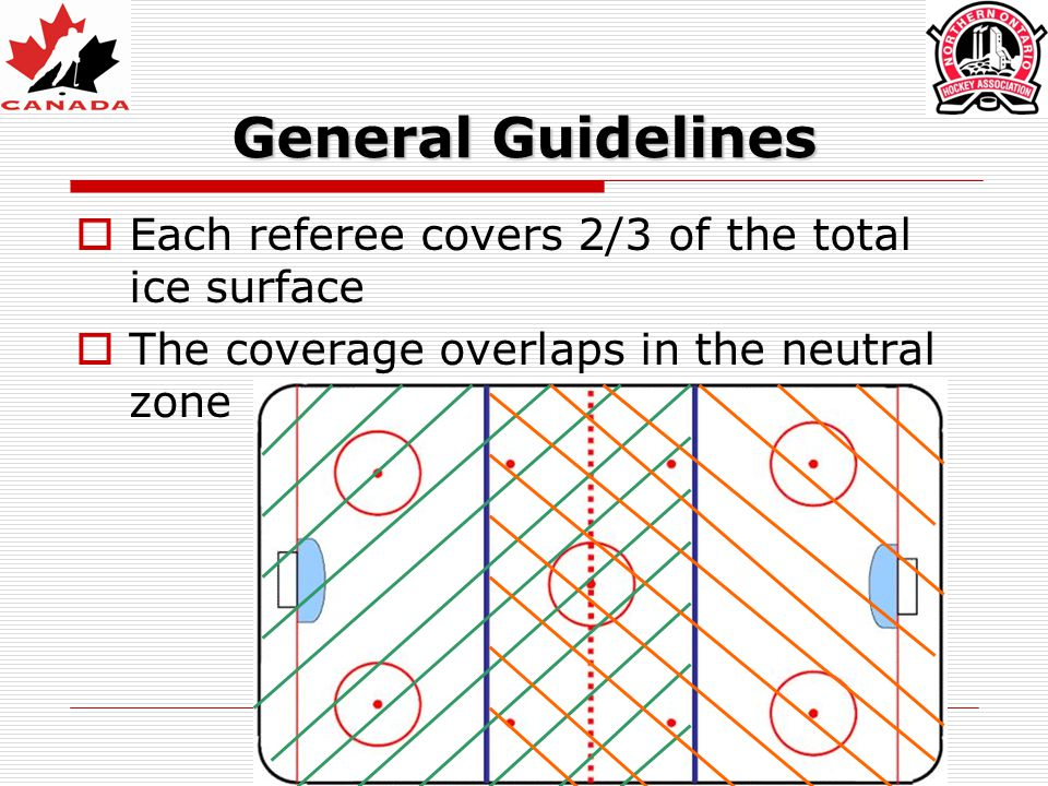 General Guidelines  Each referee covers 2/3 of the total ice surface  The coverage overlaps in the neutral zone