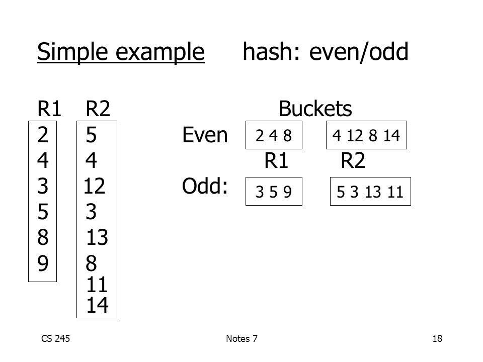 CS 245Notes 718 Simple example hash: even/odd R1R2Buckets 25Even 44 R1 R2 3 12Odd: 5 3 813 9 8 11 14 2 4 84 12 8 14 3 5 95 3 13 11