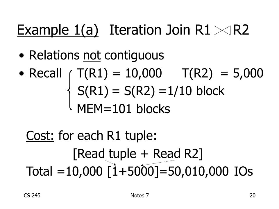 CS 245Notes 720 Example 1(a) Iteration Join R1 R2 Relations not contiguous Recall T(R1) = 10,000 T(R2) = 5,000 S(R1) = S(R2) =1/10 block MEM=101 blocks Cost: for each R1 tuple: [Read tuple + Read R2] Total =10,000 [1+5000]=50,010,000 IOs