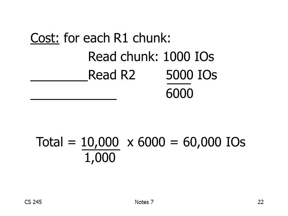 CS 245Notes 722 Cost: for each R1 chunk: Read chunk: 1000 IOs Read R2 5000 IOs 6000 Total = 10,000 x 6000 = 60,000 IOs 1,000