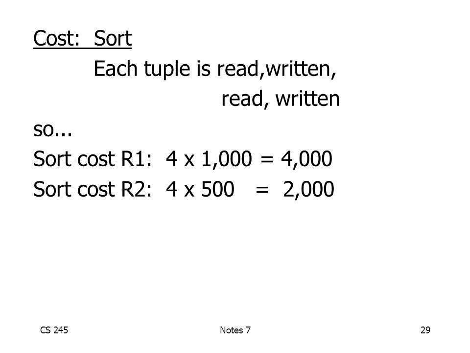 CS 245Notes 729 Cost: Sort Each tuple is read,written, read, written so... Sort cost R1: 4 x 1,000 = 4,000 Sort cost R2: 4 x 500 = 2,000