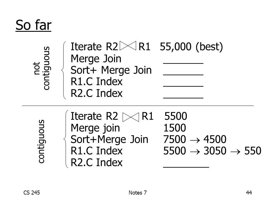 CS 245Notes 744 So far Iterate R2 R1 55,000 (best) Merge Join _______ Sort+ Merge Join _______ R1.C Index _______ R2.C Index _______ Iterate R2 R1 5500 Merge join 1500 Sort+Merge Join 7500  4500 R1.C Index 5500  3050  550 R2.C Index ________ contiguous not contiguous