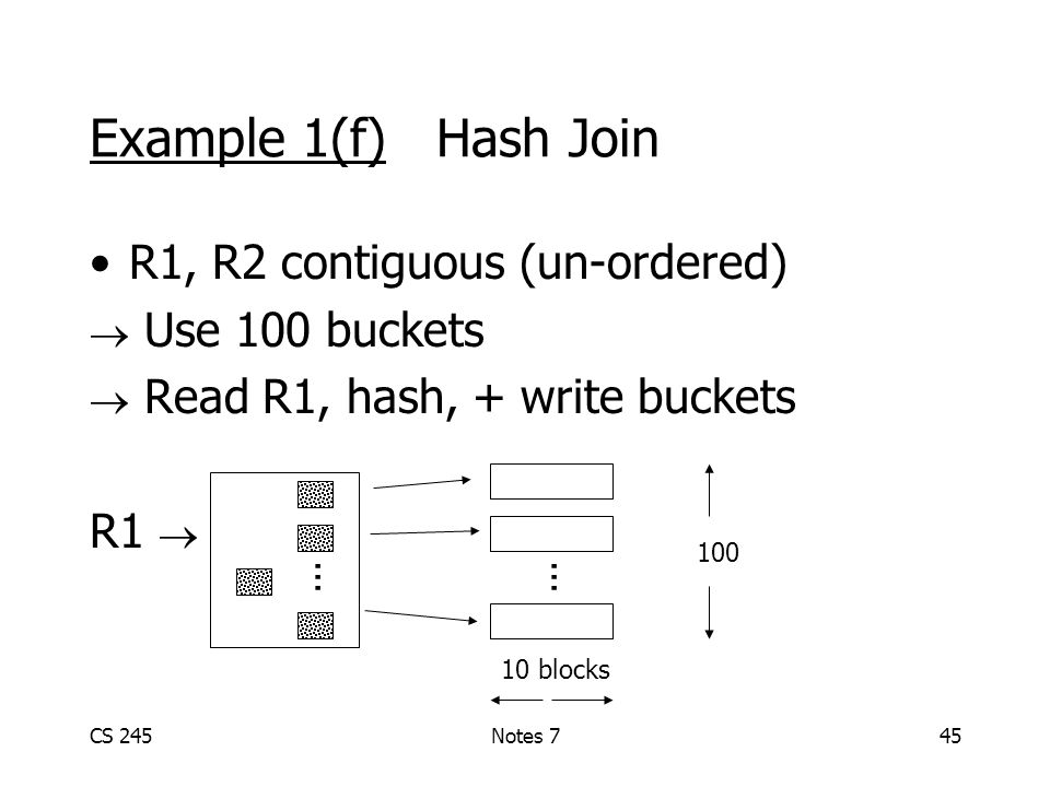 CS 245Notes 745 R1, R2 contiguous (un-ordered)  Use 100 buckets  Read R1, hash, + write buckets R1  Example 1(f) Hash Join...