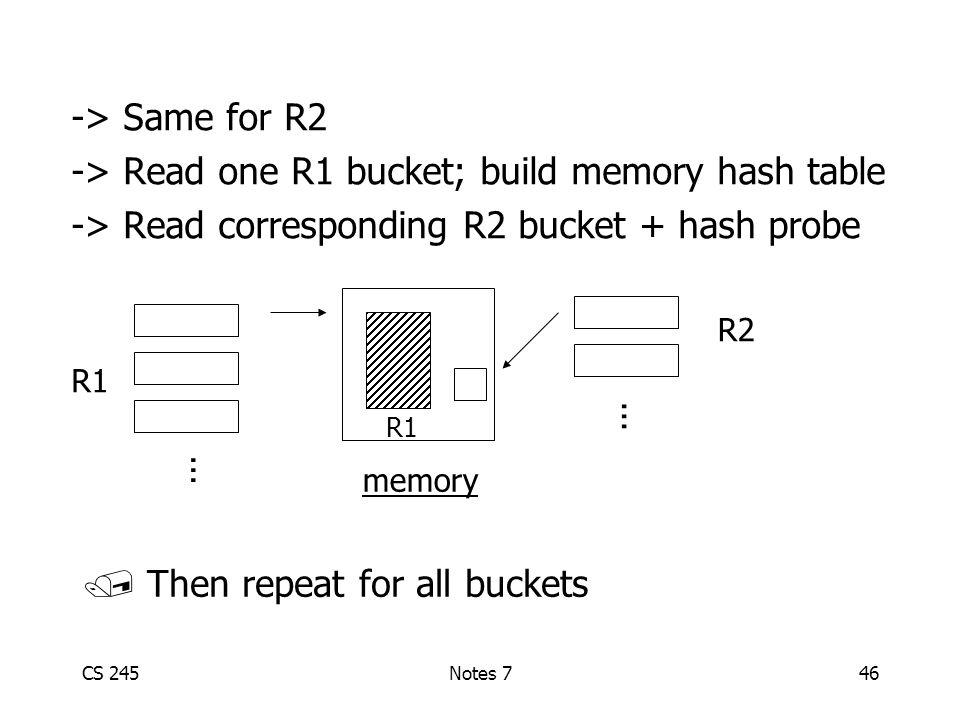CS 245Notes 746 -> Same for R2 -> Read one R1 bucket; build memory hash table -> Read corresponding R2 bucket + hash probe R1 R2...
