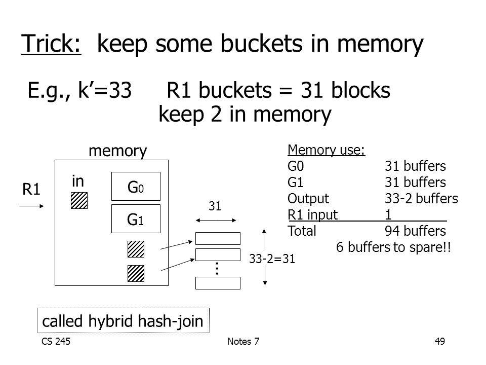 CS 245Notes 749 Trick: keep some buckets in memory E.g., k'=33 R1 buckets = 31 blocks keep 2 in memory memory G0G0 G1G1 in...