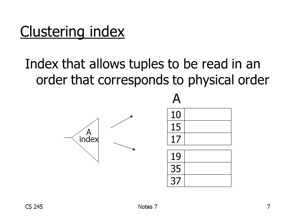 CS 245Notes 77 Clustering index Index that allows tuples to be read in an order that corresponds to physical order A index 10 15 17 19 35 37