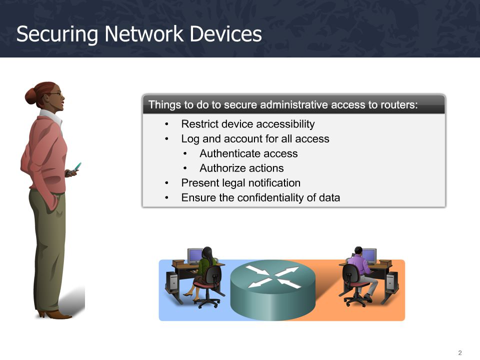 222 Securing Network Devices