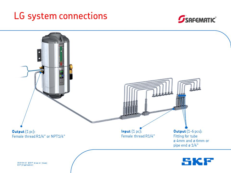 "2015-04-15 ©SKF Slide 10 [Code] SKF [Organisation] LG system connections Input (1 pc): Female thread R1/4"" Output (1-6 pcs): Fitting for tube ø 4mm an"